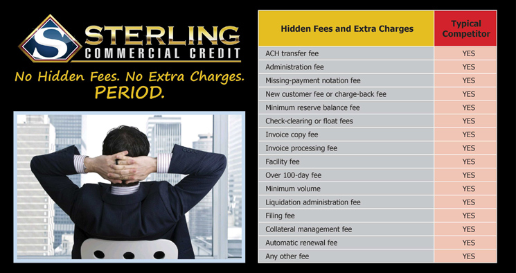 Sterling Commercial Credit Fee Comparison